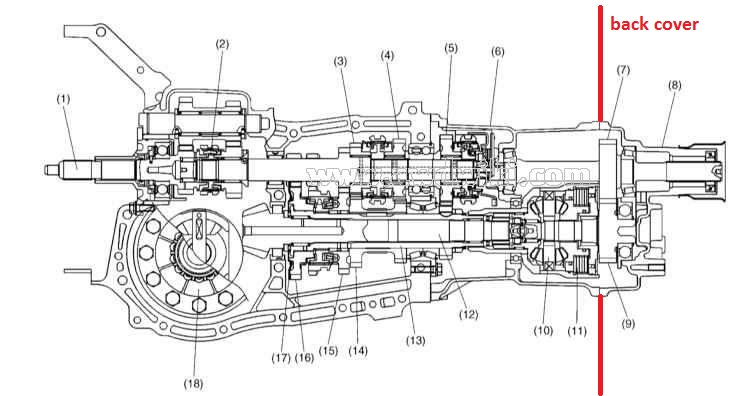 Name:  subaru-manual-transmission.jpg Views: 97 Size:  74.9 KB