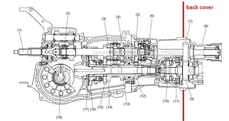 Name:  subaru-manual-transmission.jpg Views: 59 Size:  74.9 KB